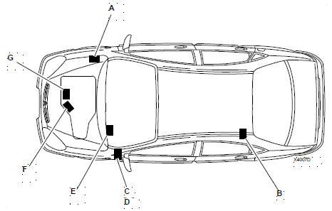 revue technique automobile citro n c5 identification caracteristiques generales citro n c5. Black Bedroom Furniture Sets. Home Design Ideas