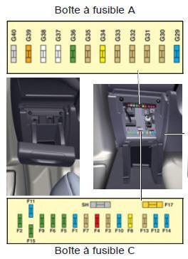 manuel du conducteur citro n c5 ii changement d un fusible informations pratiques citro n c5. Black Bedroom Furniture Sets. Home Design Ideas