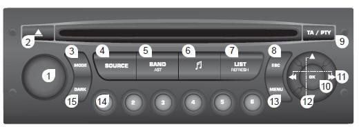 manuel du conducteur citro n c5 ii premiers pas autoradio audio et t l matique citro n c5. Black Bedroom Furniture Sets. Home Design Ideas